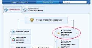 Раздел электронных услуг Министерства внутренних дел