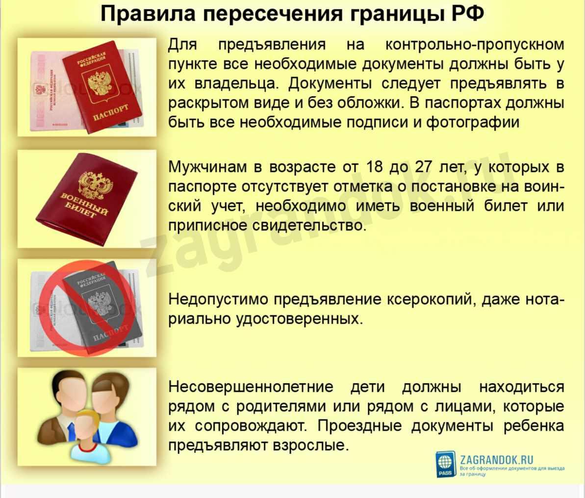 Правила пересечения границы РФ