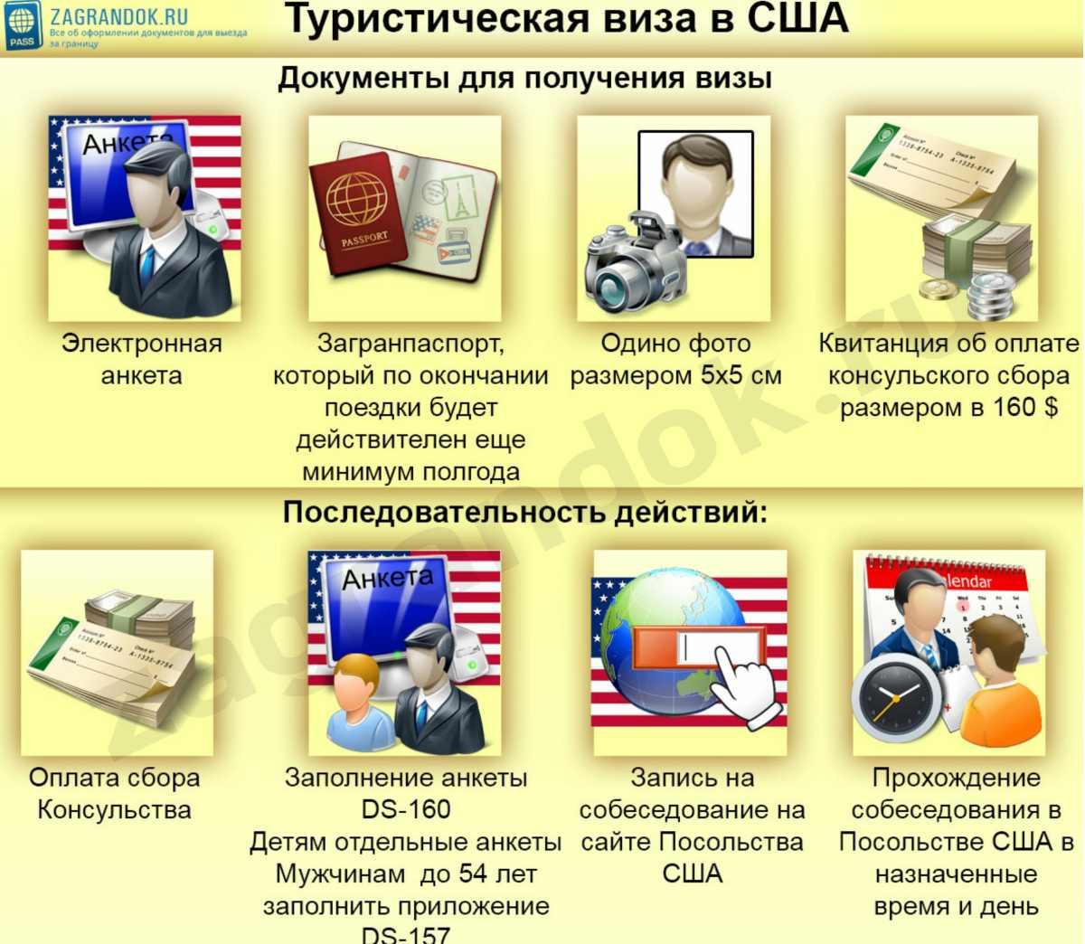 Туристическая визу в США