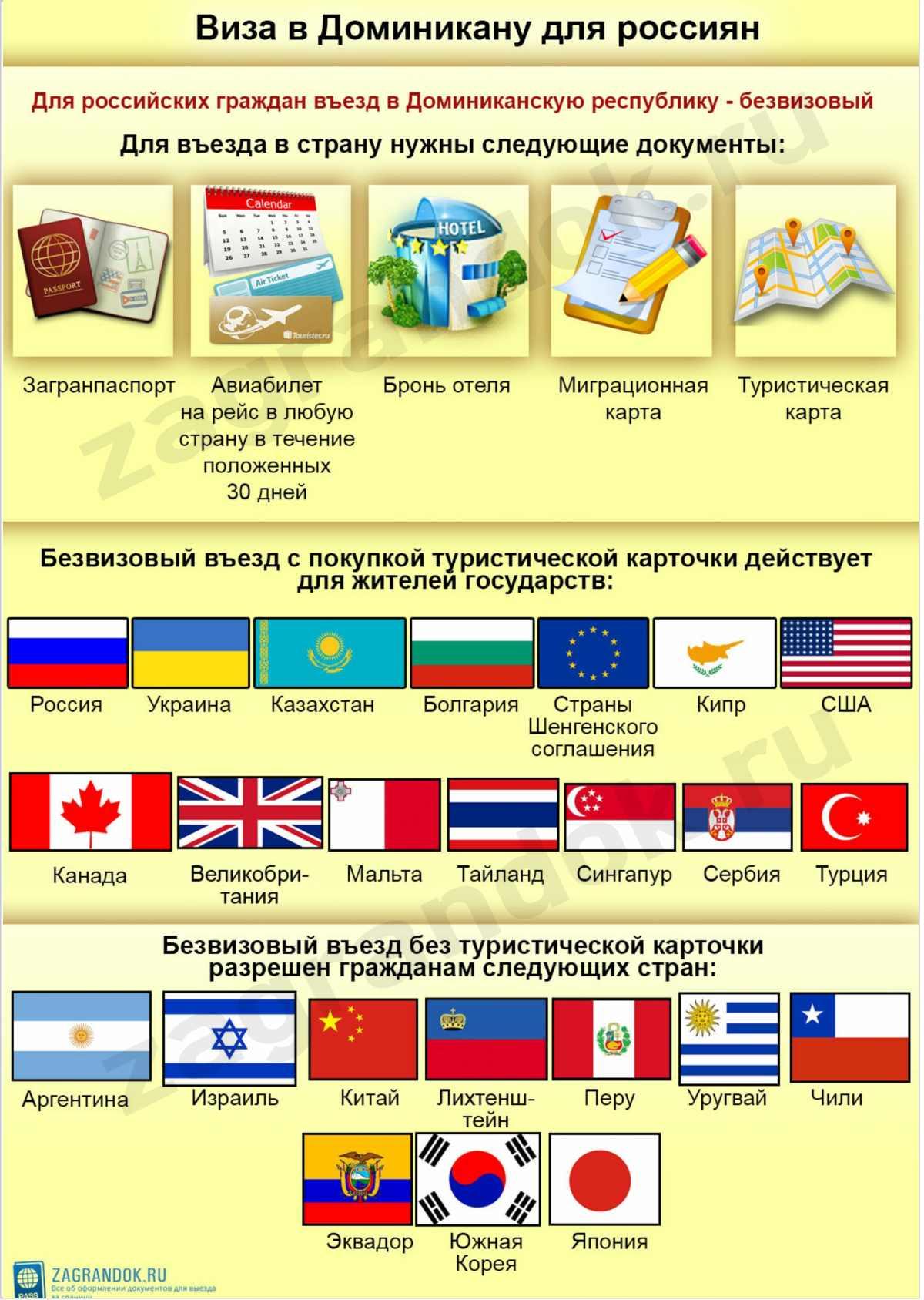 Виза в Доминикану для россиян