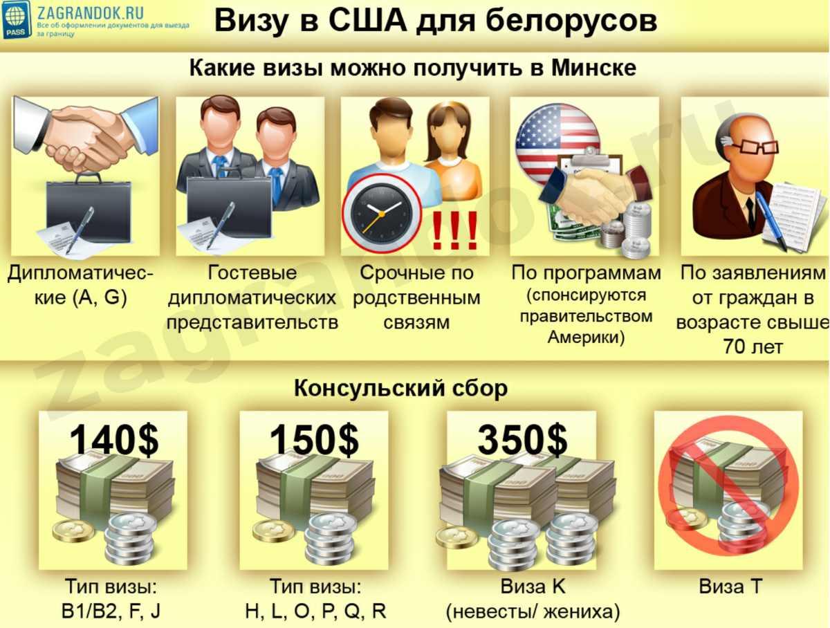 Визу в США для белорусов