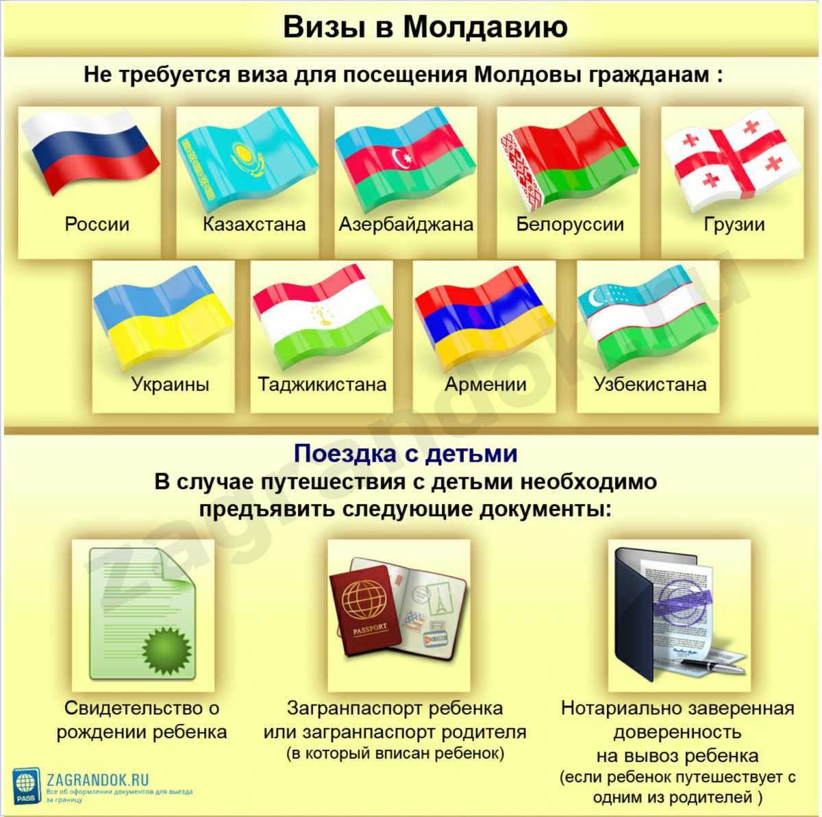 Визы в Молдавию