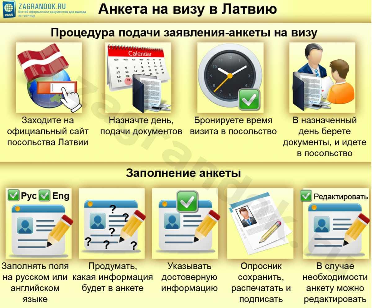 Процедура подачи заявления-анкеты на визу