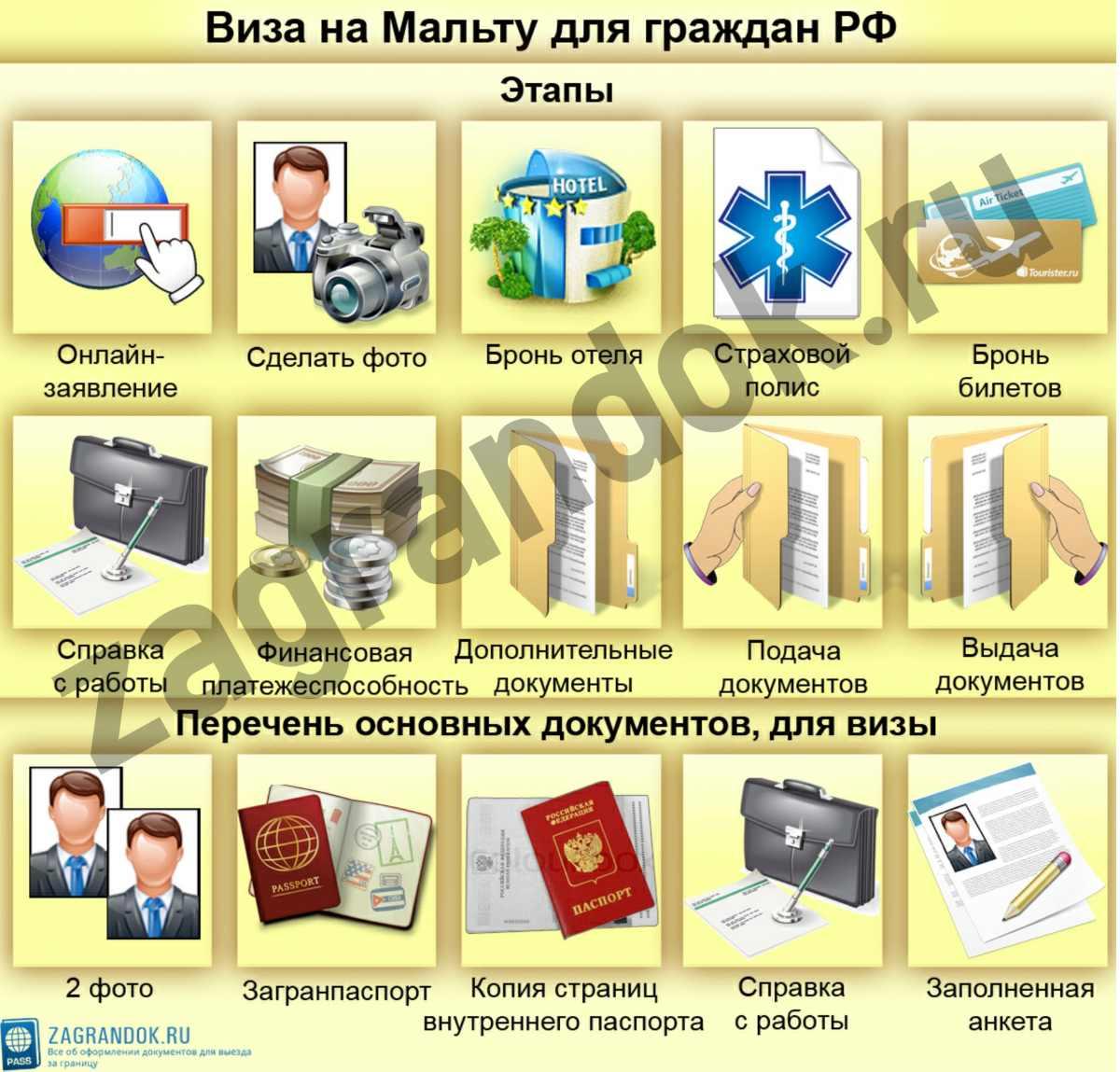 Виза на Мальту для граждан РФ