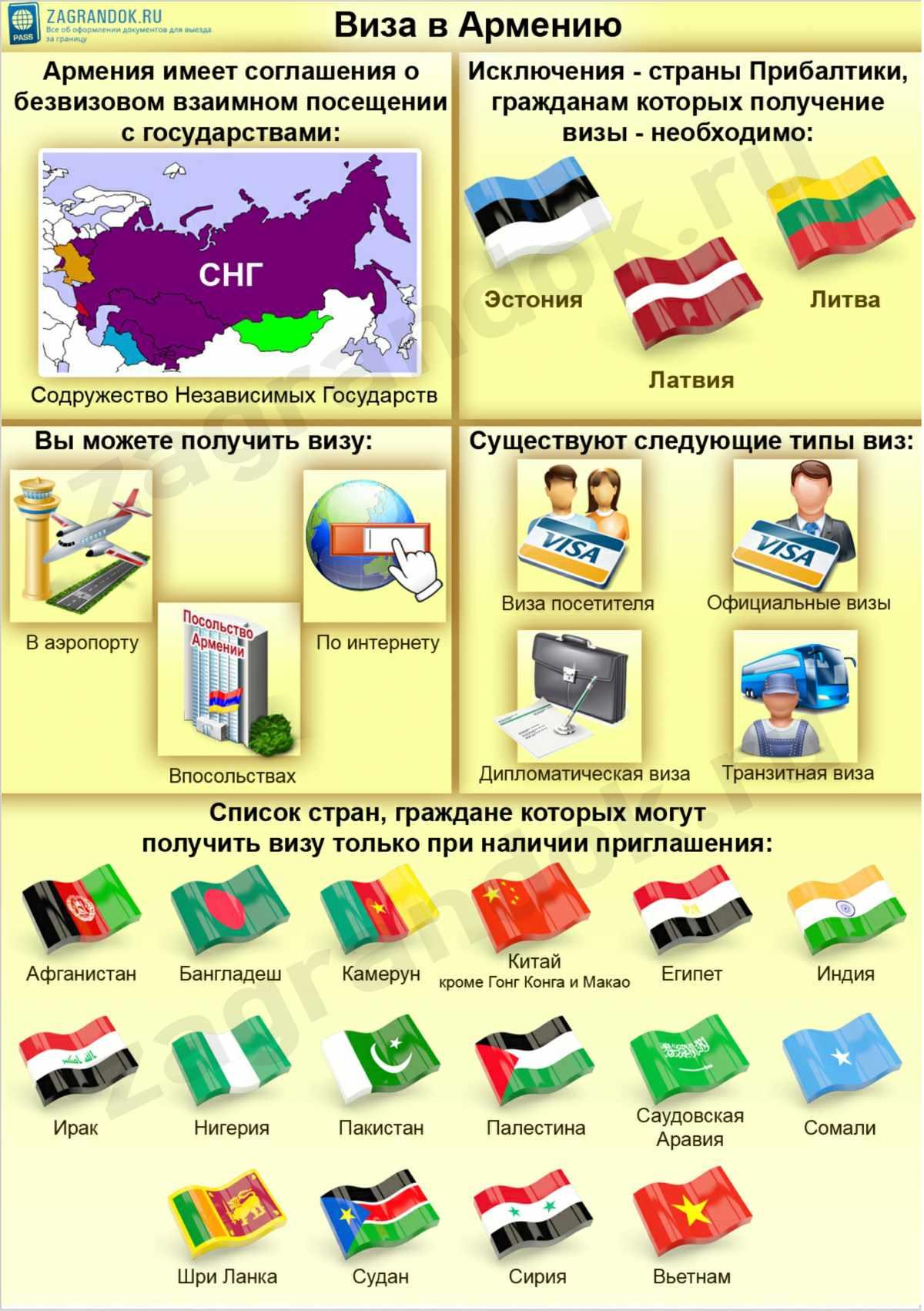 Виза в Армению копия