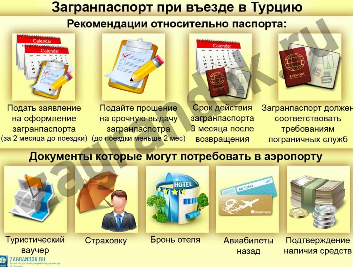 Загранпаспорт при въезде в Турцию