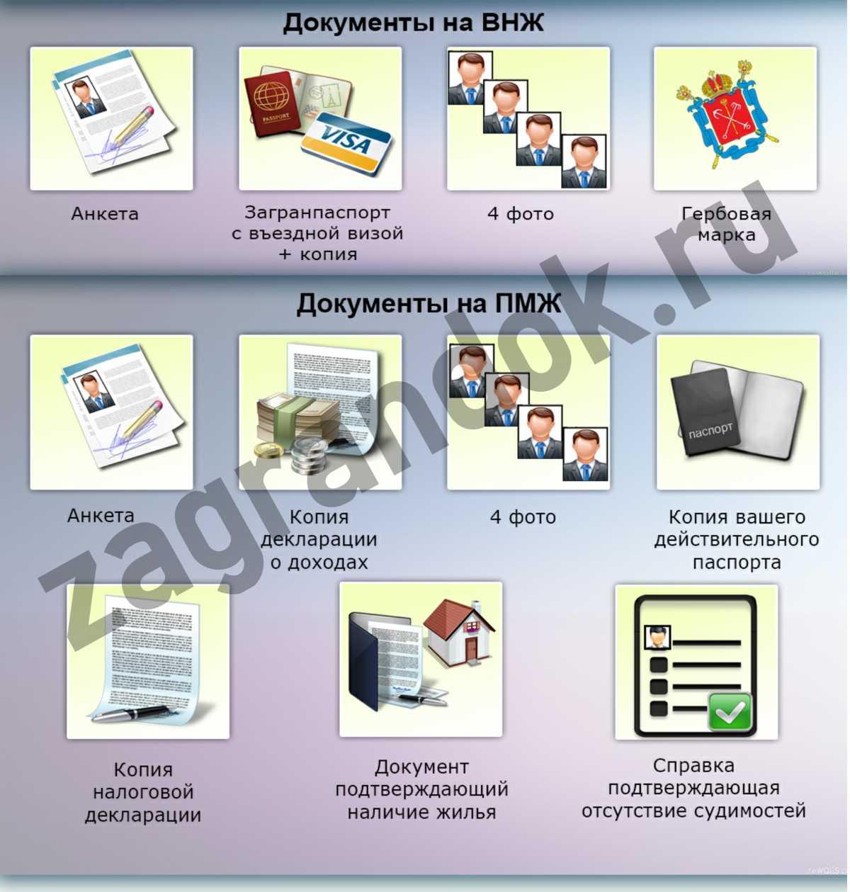 Документі на ВНЖ и ПМЖ в Италии