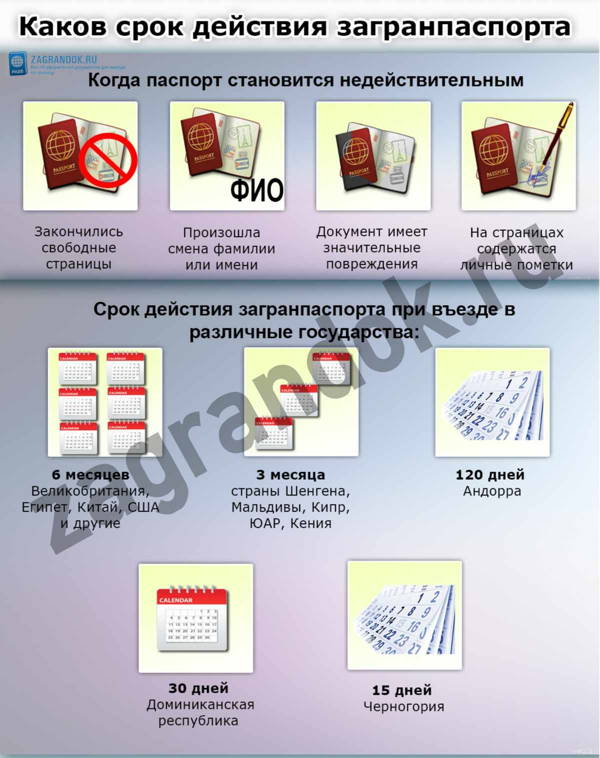 Каков срок действия загран паспорта