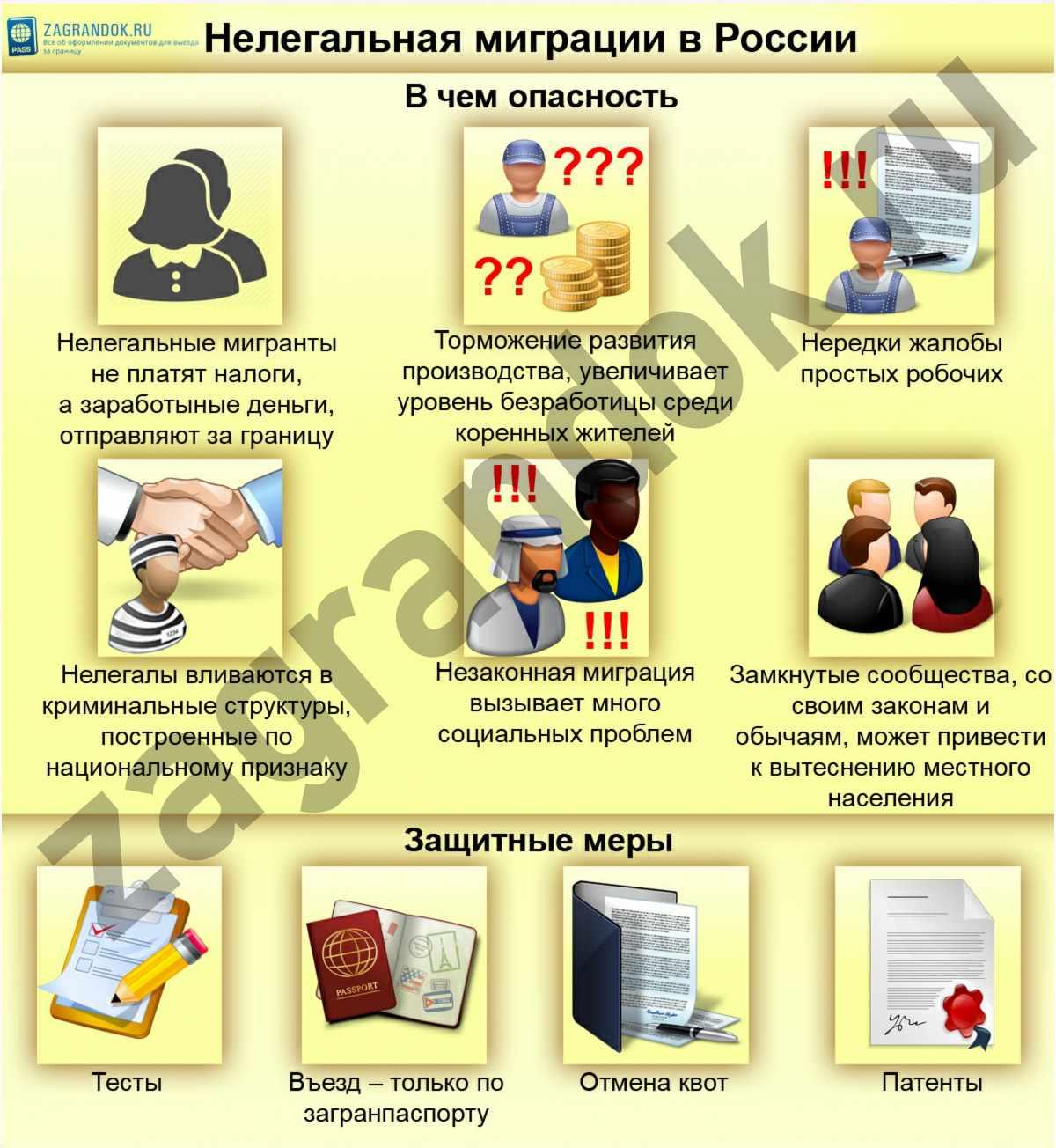 Нелегальная миграции в России
