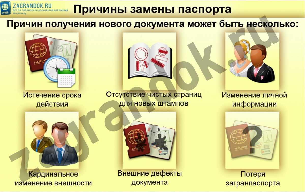 Причины замены паспорта