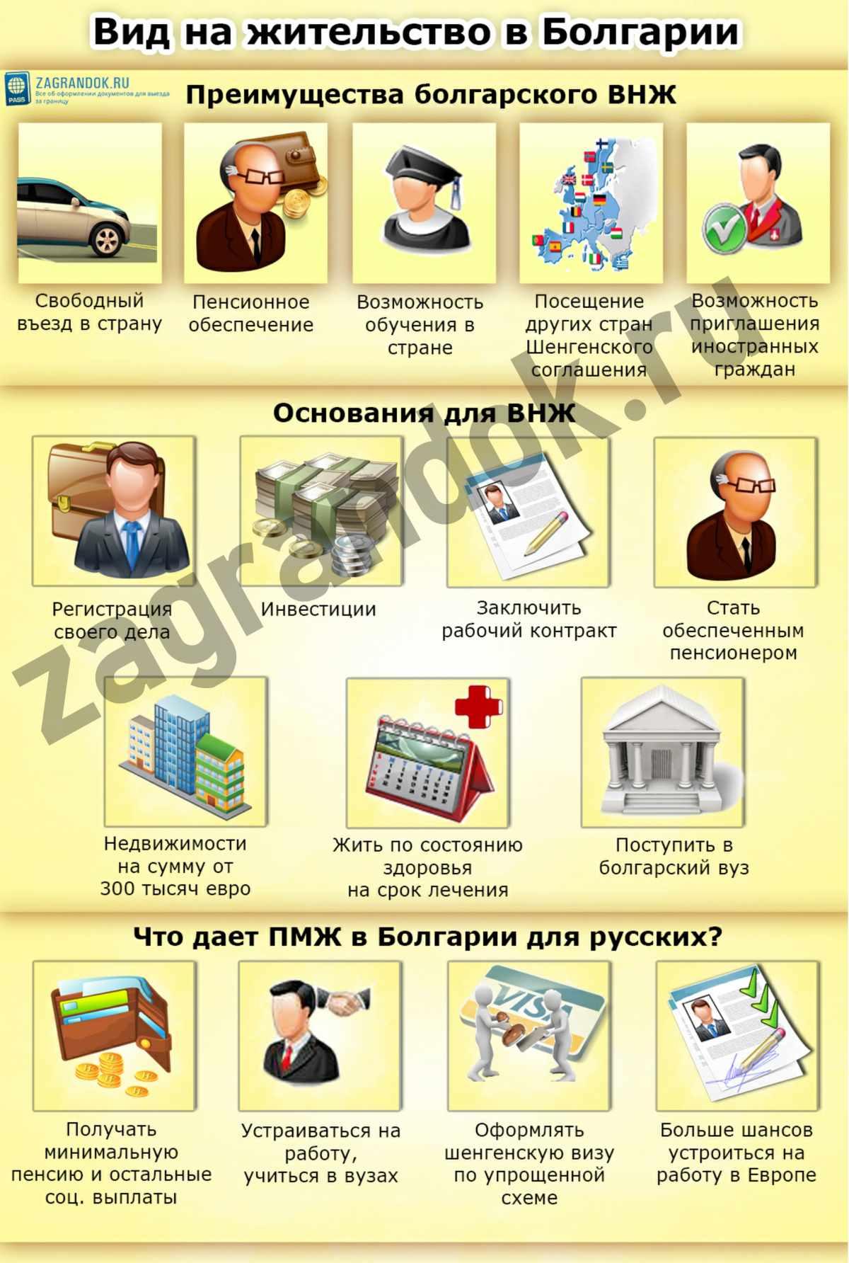 Внж Болгария