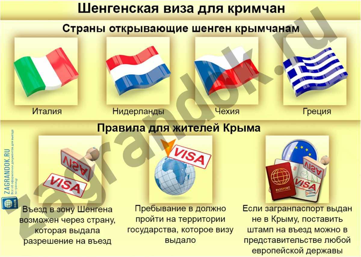 Шенгенская виза для кримчан