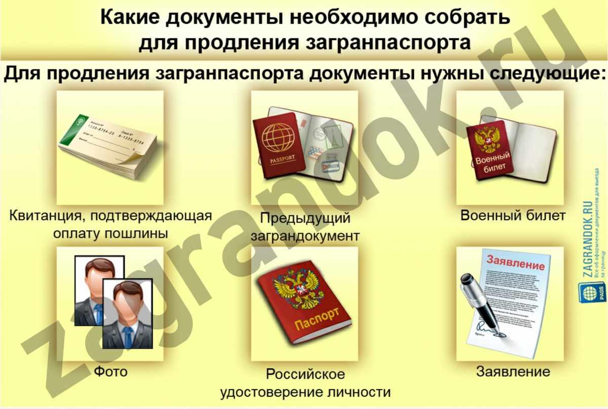 Какие документы необходимо собрать для продления загранпаспорта