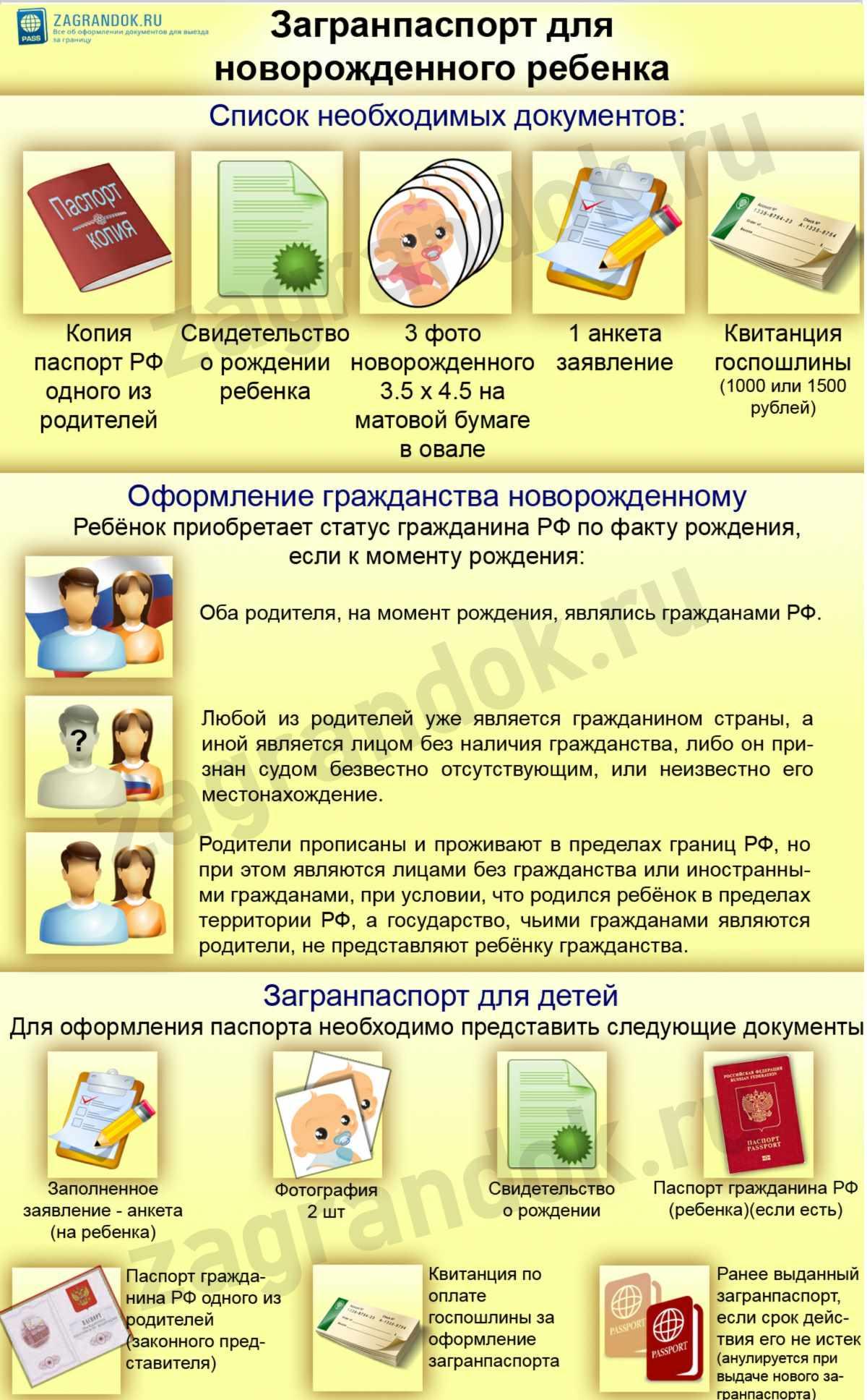 Загранпаспорт для новорожденного ребенка