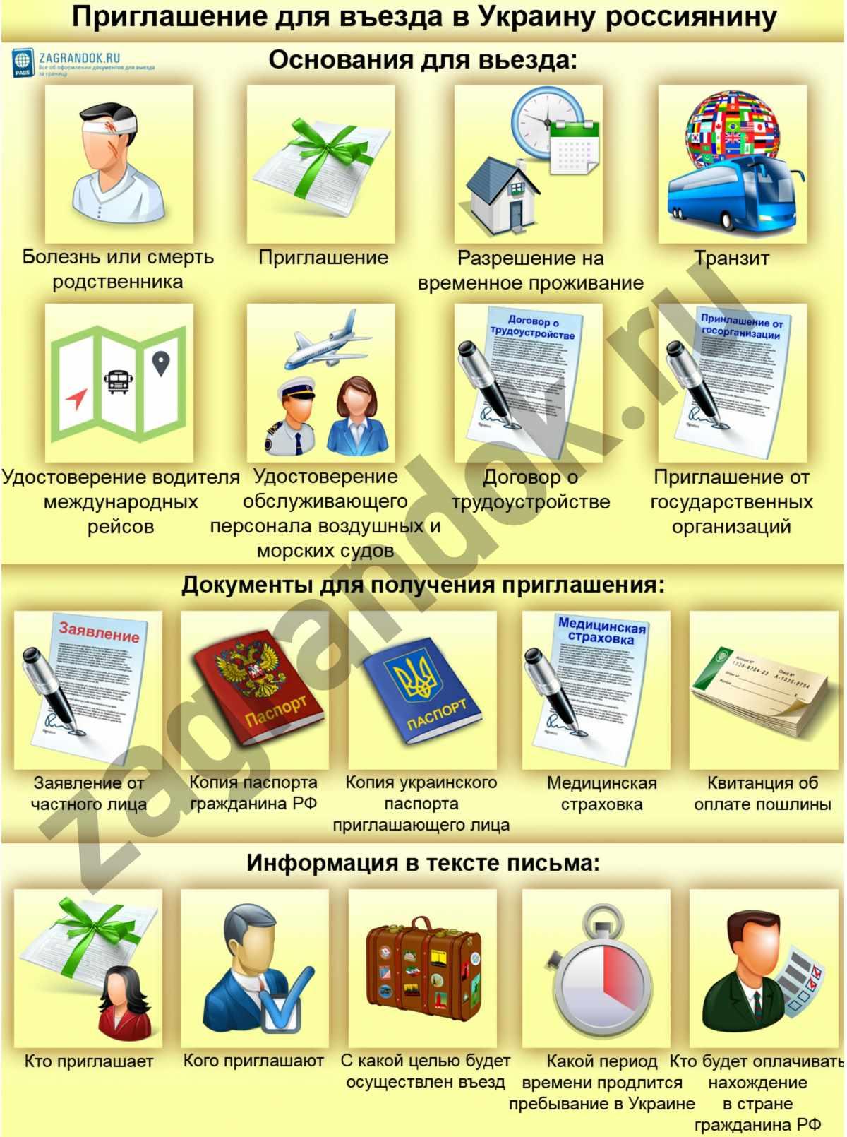 Приглашение для въезда в Украину россиянину