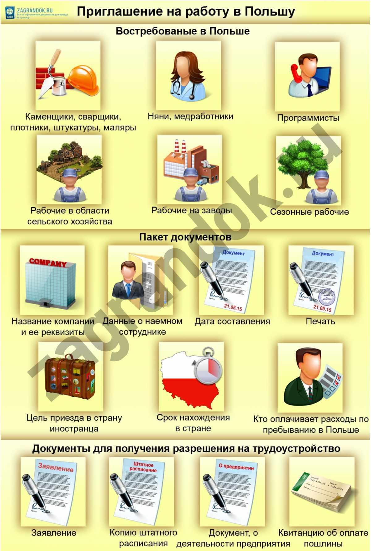 Приглашение на работу в Польшу