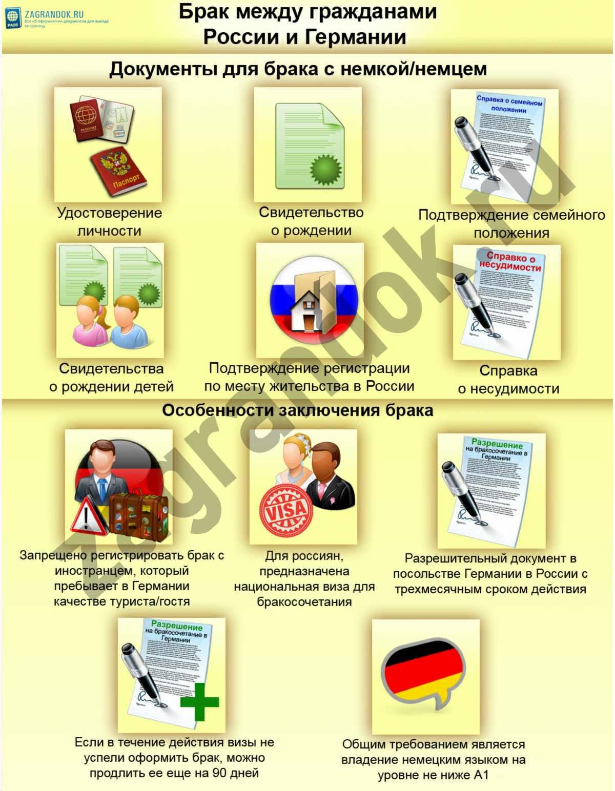 Брак между гражданами России и Германии