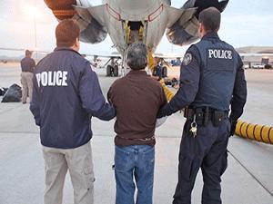 Процедура депортации