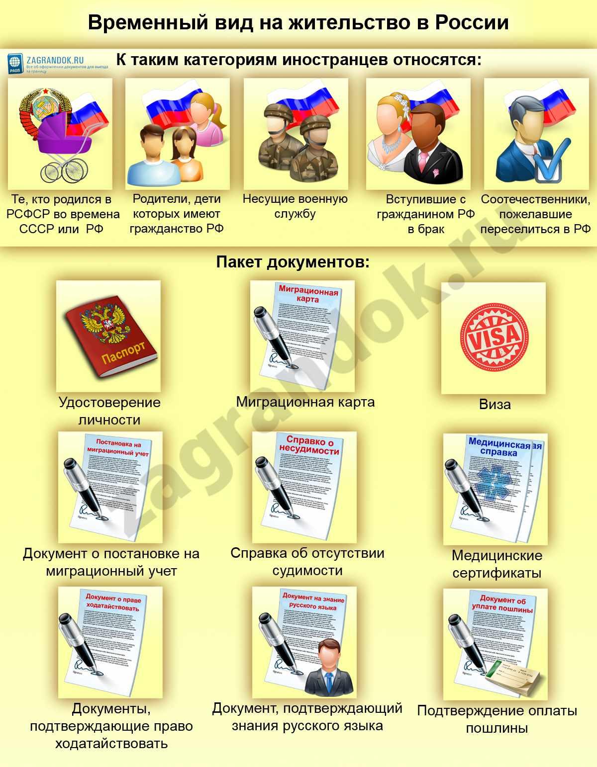 Временный вид на жительство в России