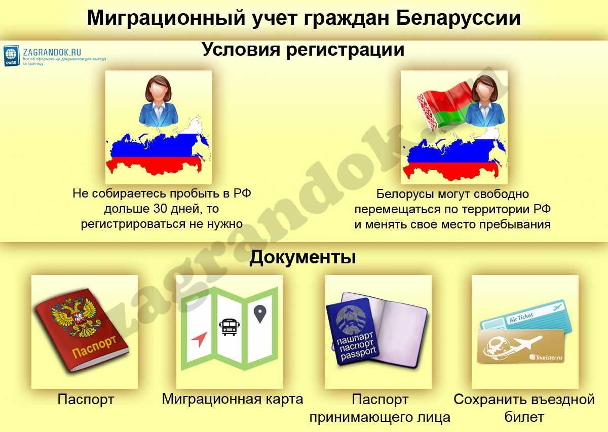 Миграционный учет граждан Беларуссии