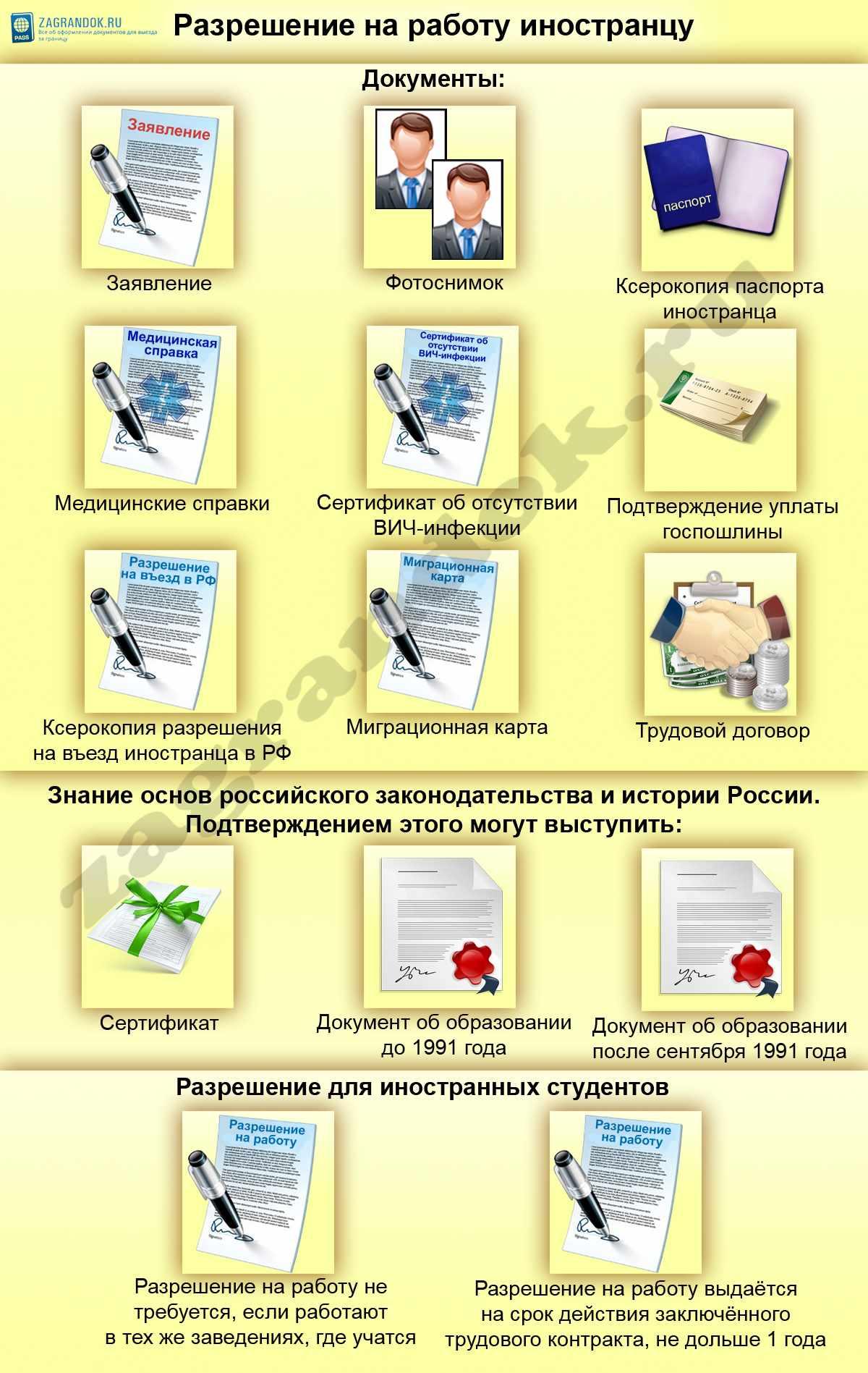 Разрешение на работу иностранцу