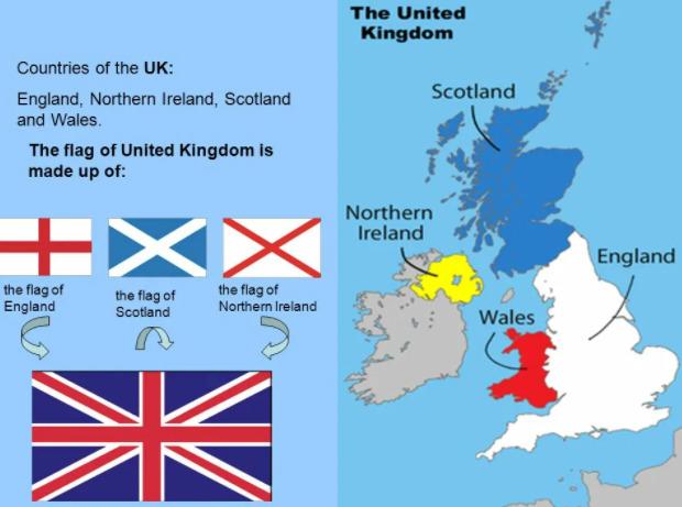 Соединенное королевств