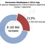 Вид на жительство для граждан молдовы 2021 если гражданин не работает