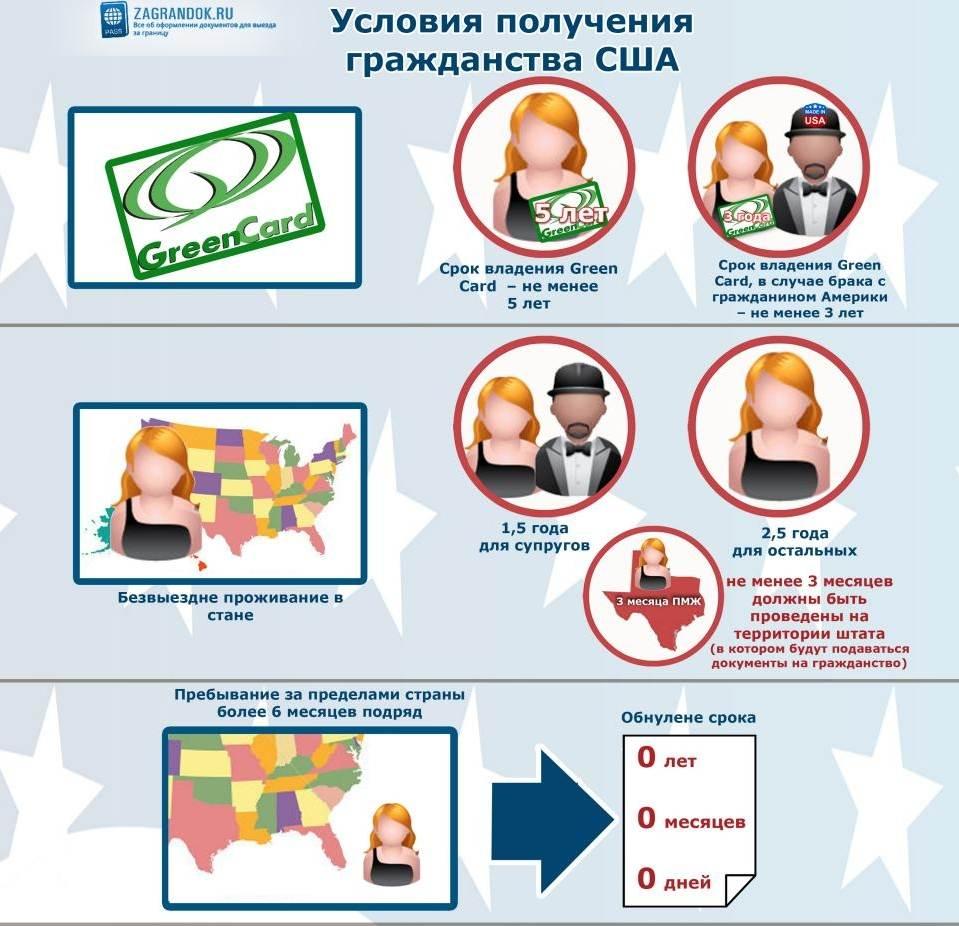 бланк форма 7 для оформления гражданства
