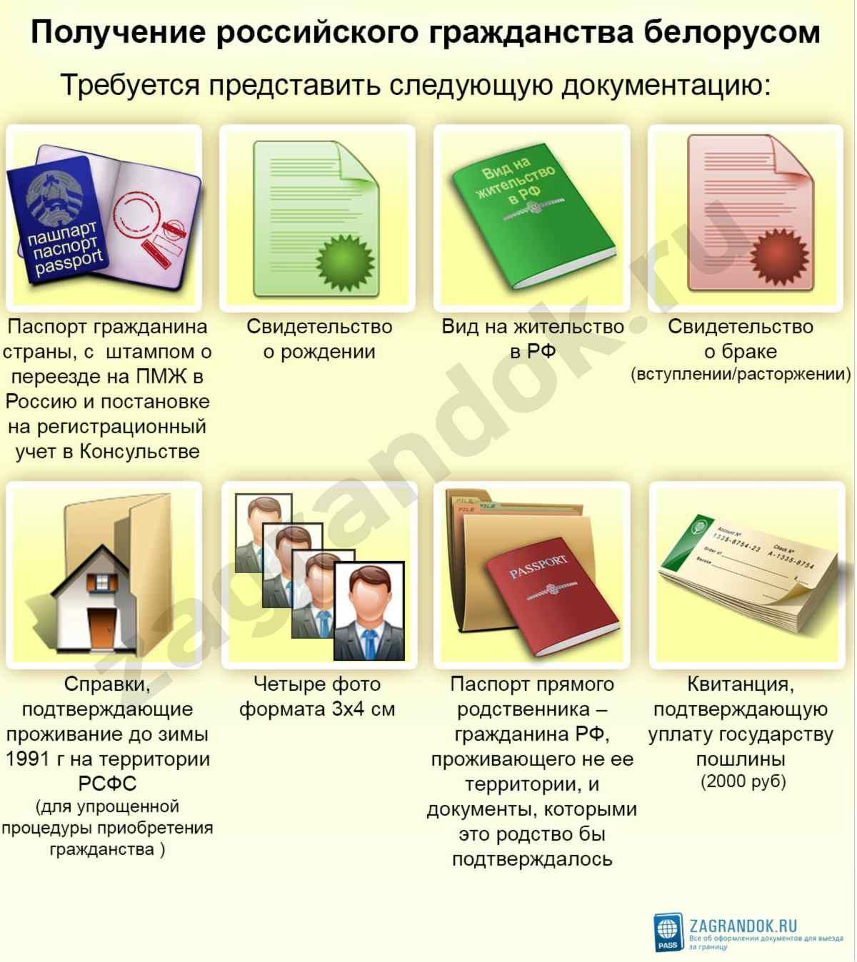 Получение российского гражданства белорусом