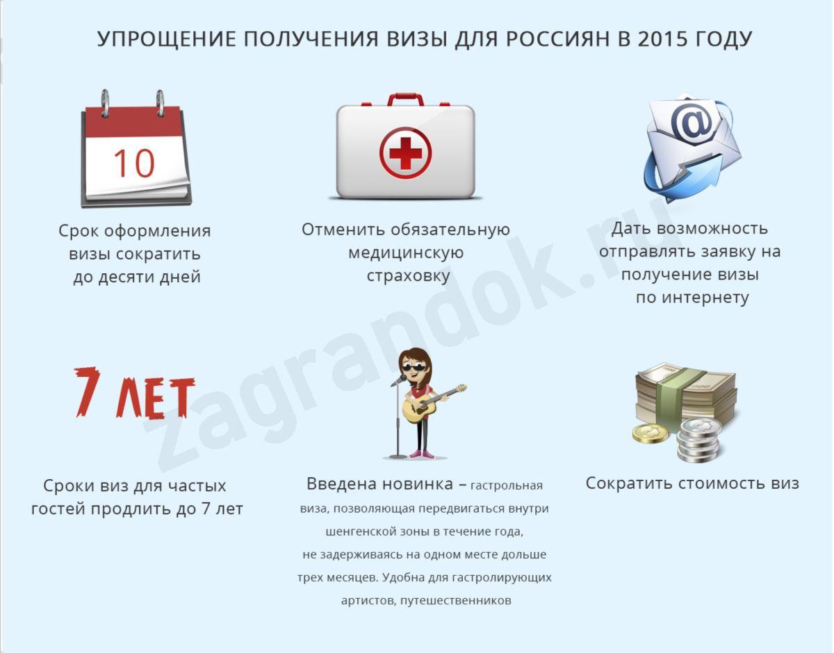 Упрощение получения визы для россиян в 2015 году