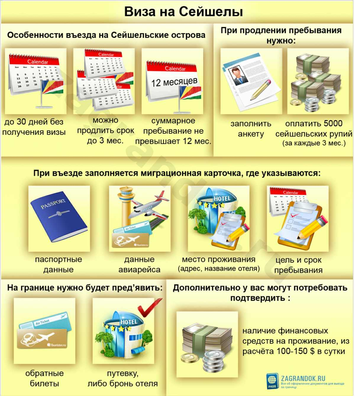 Виза на Сейшелы для россиян в 2017 году