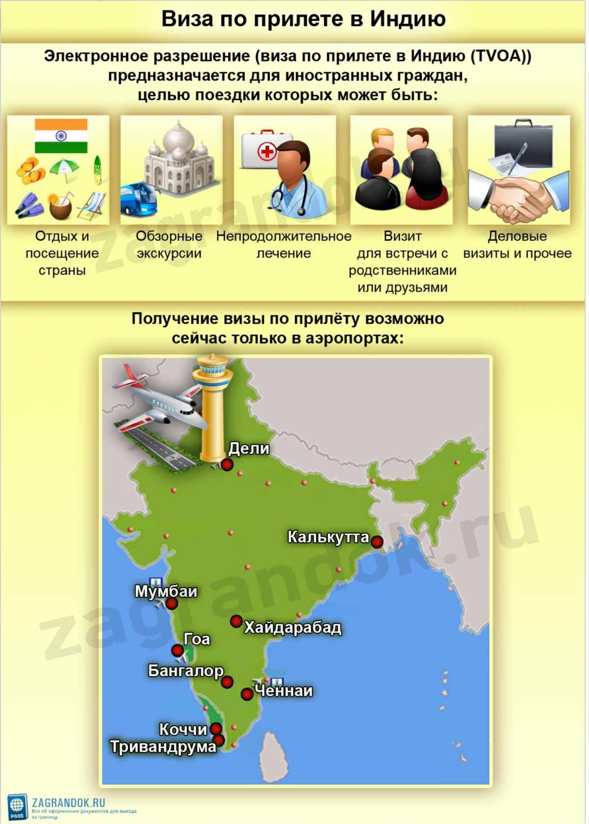 Виза в Индию по прилету в 2017 году