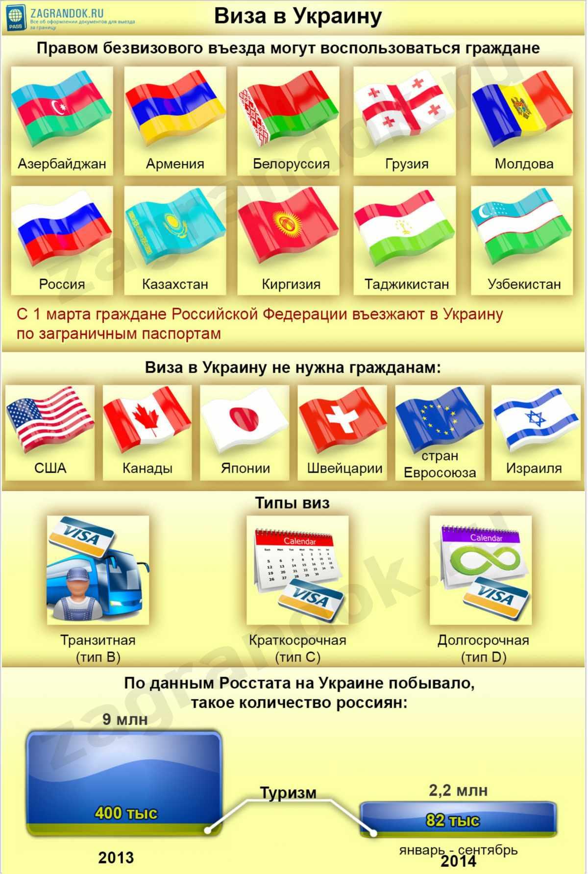 Виза в Украину копия