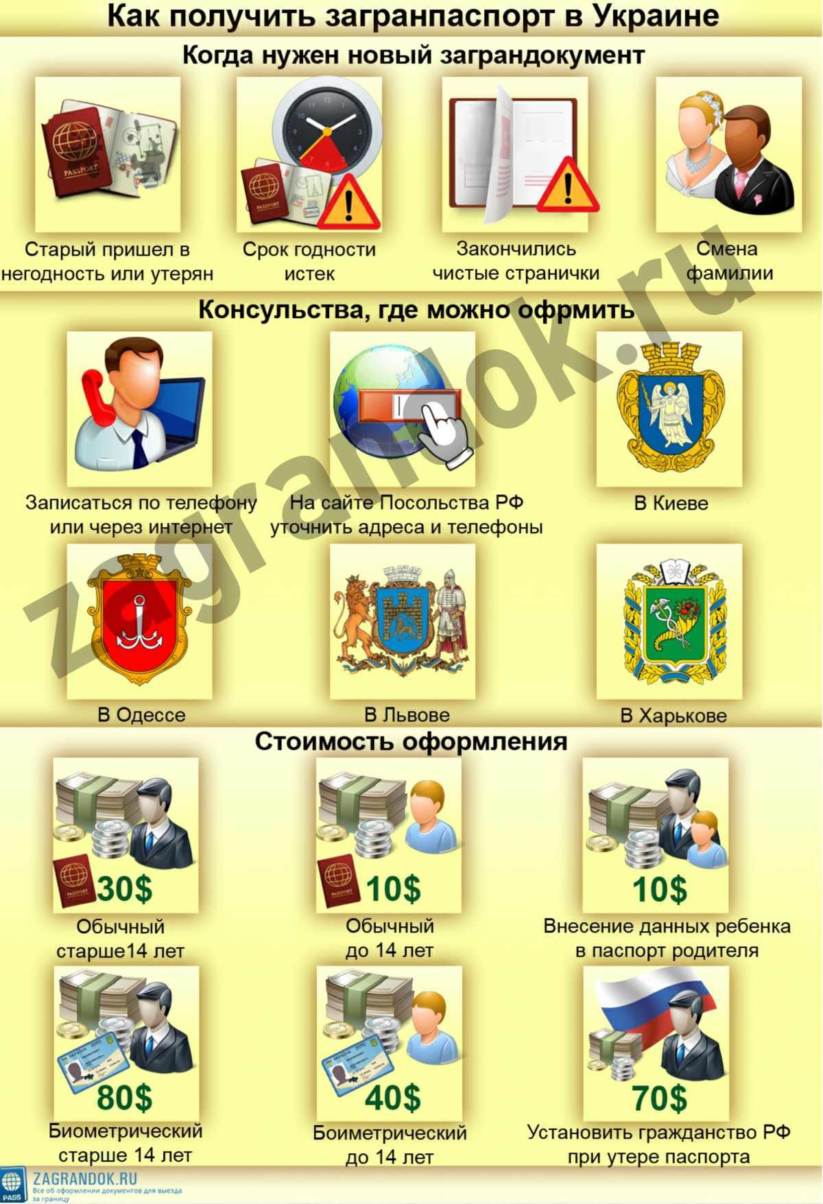 заявление о разводе бланк украина харьков