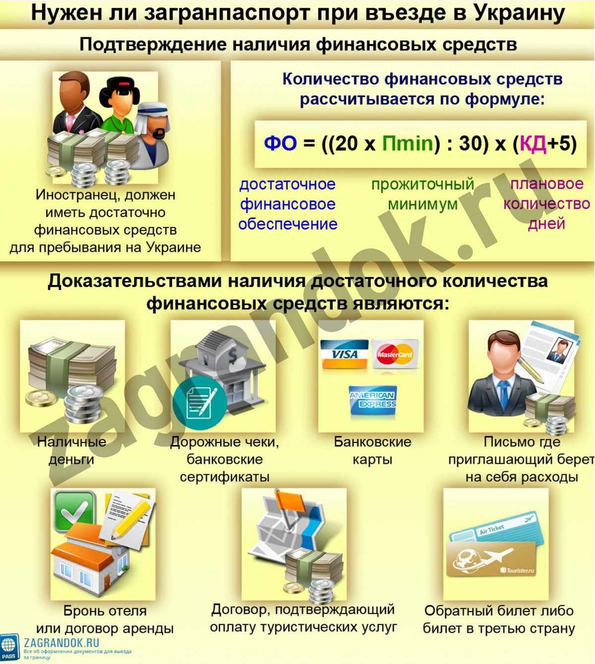 Нужен ли загранпаспорт при въезде в Украину