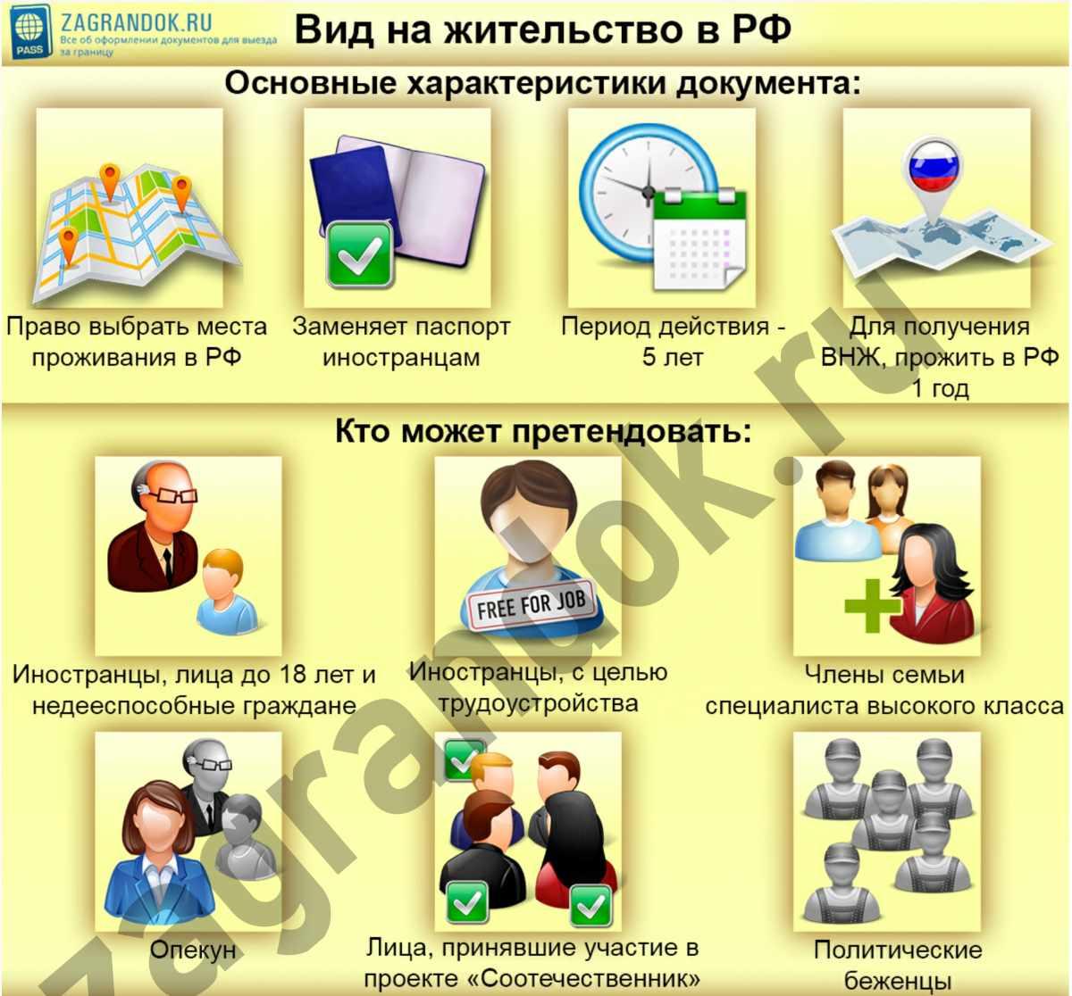 Вид на жительство в РФ_1