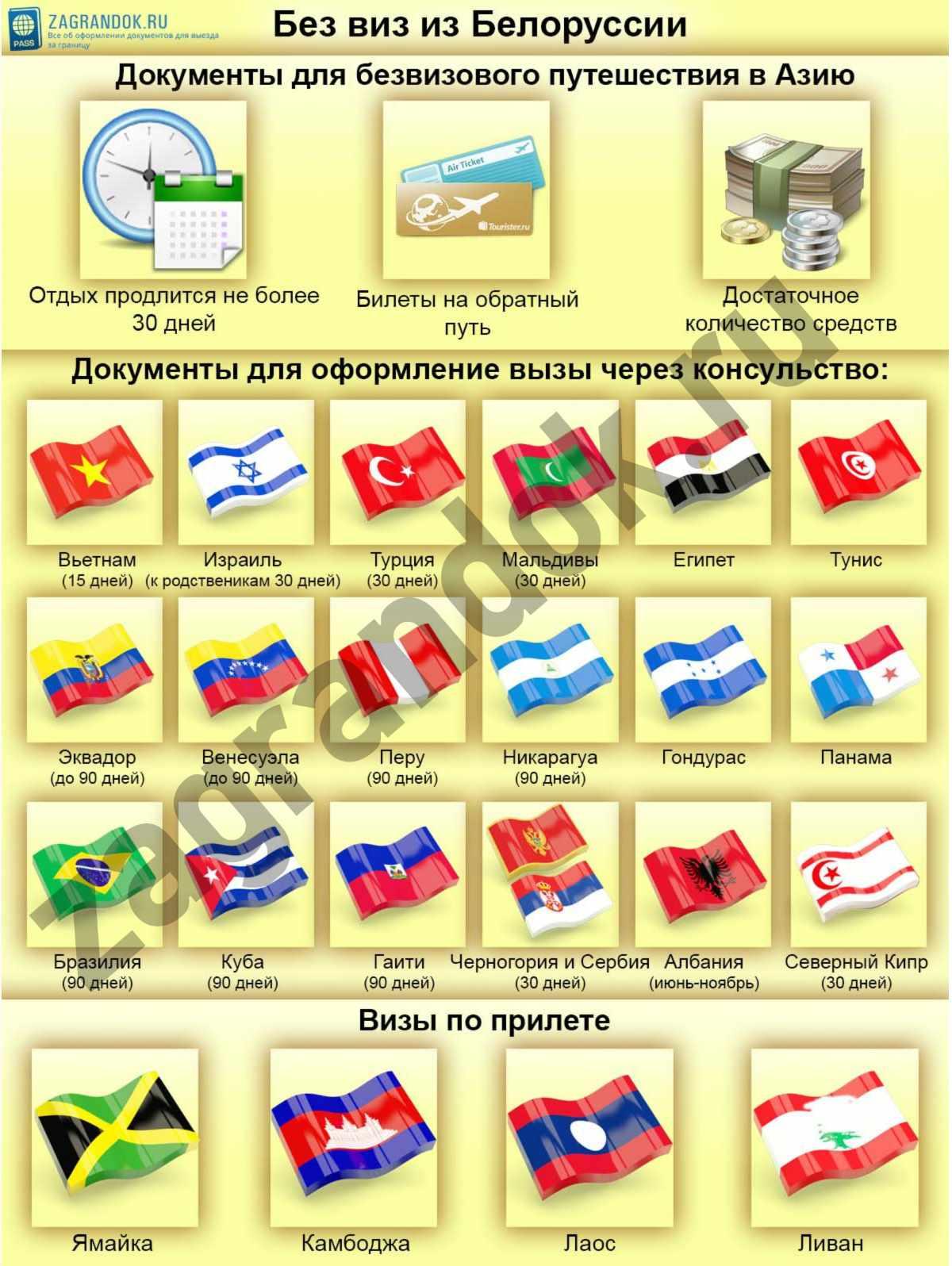 Без виз из Белоруссии