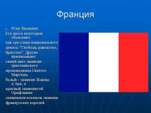 Факты о флаге