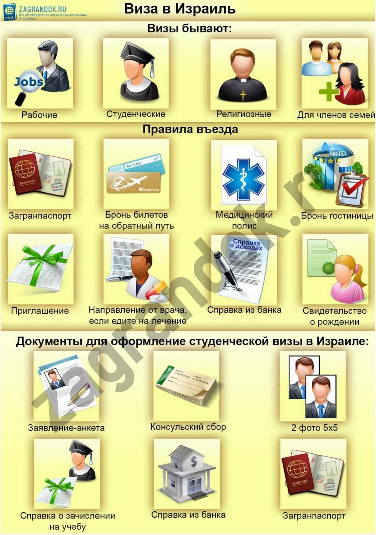 Виза в Израиль для граждан РФ