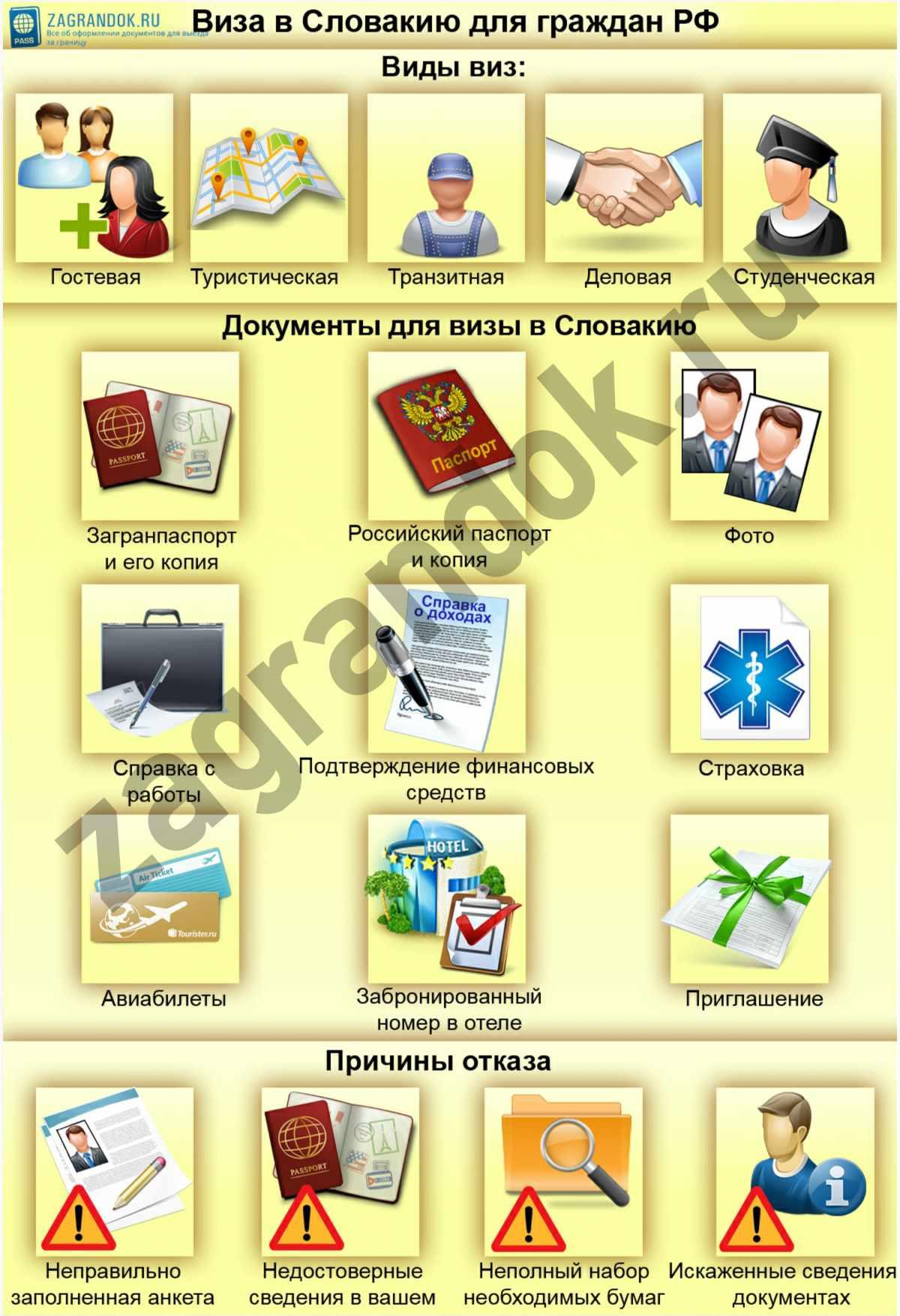 Виза в Словакию для граждан РФ