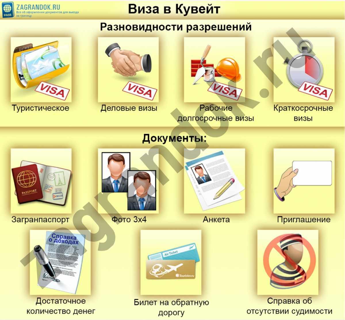 Виза в Кувейт для россиян в 2017 году