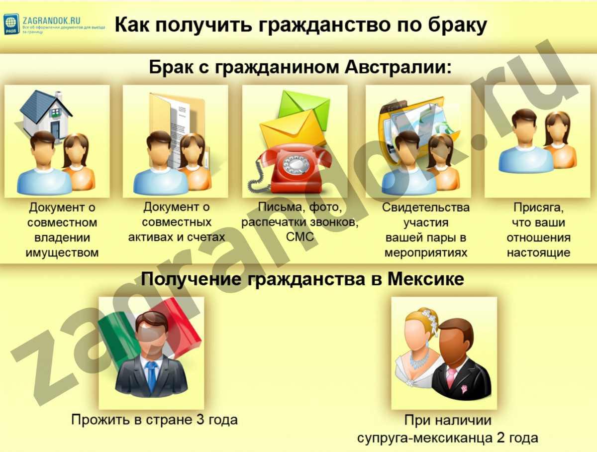 Получение гражданства РФ по браку - Народный СоветникЪ 2