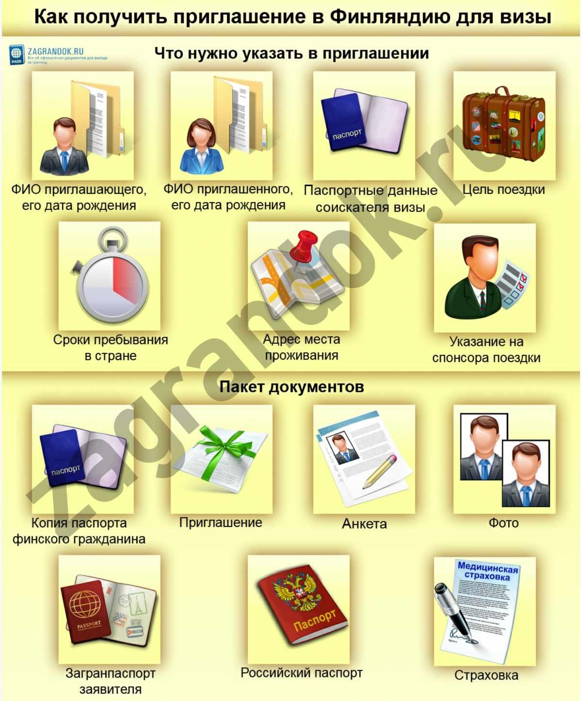 Как получить приглашение в Финляндию для визы