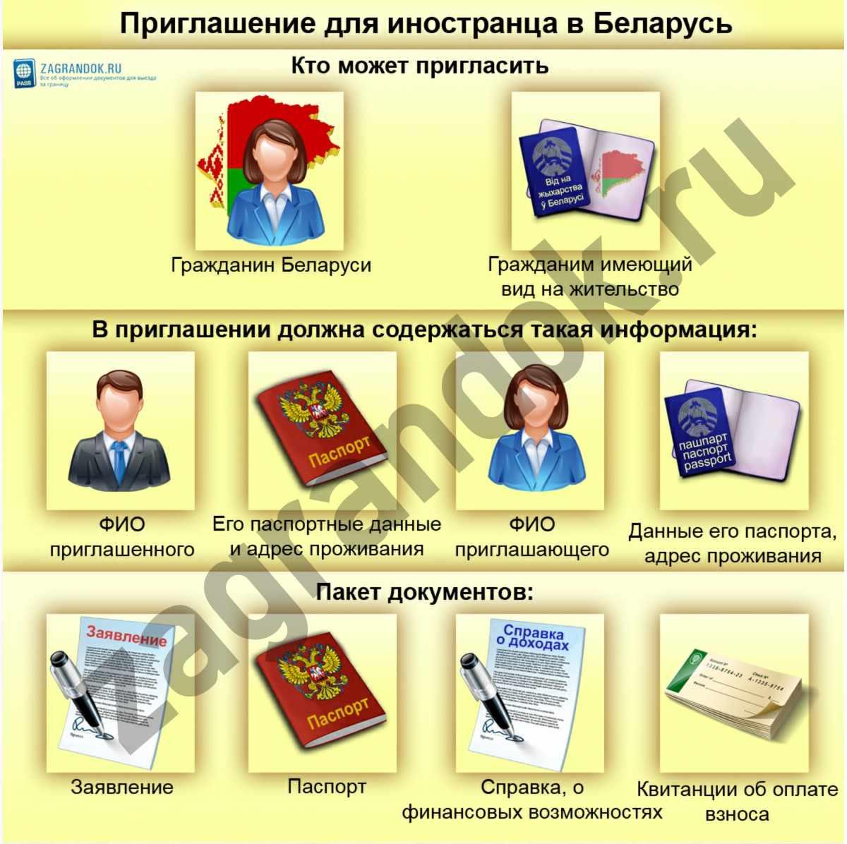 Приглашение для иностранца в Беларусь