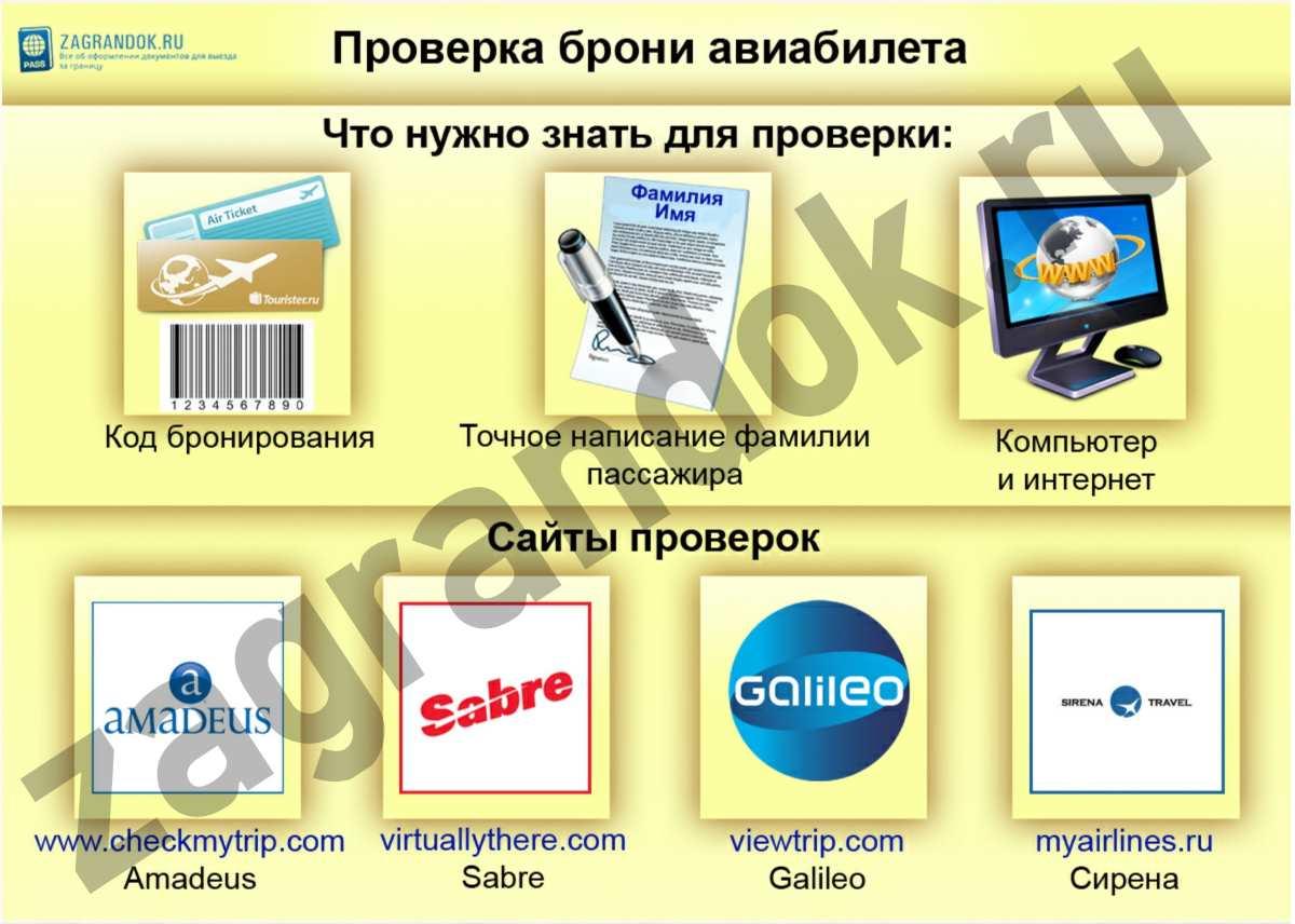 Проверить бронирование Aeroflot