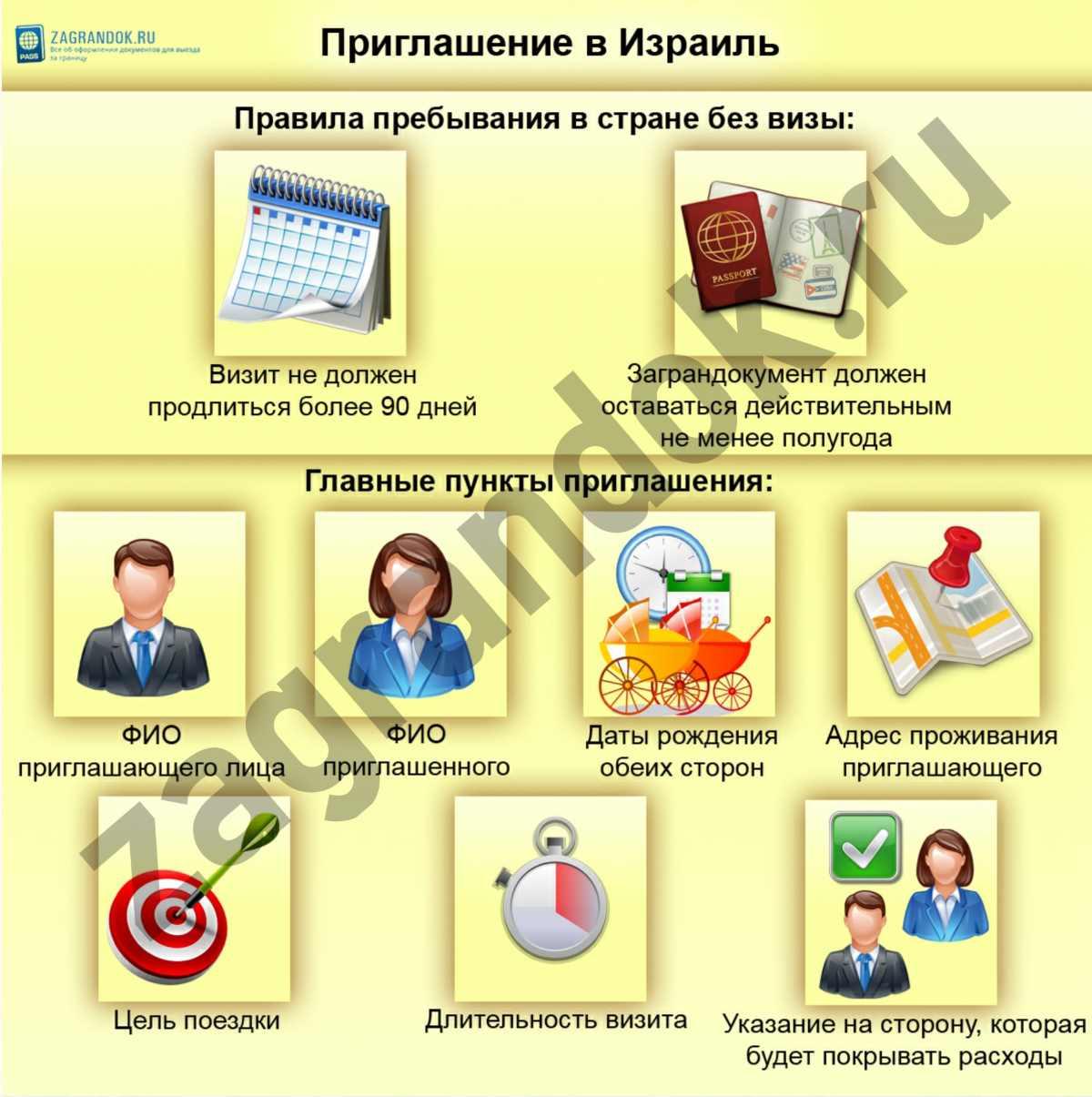 гарантийное письмо для поездки в украину образец