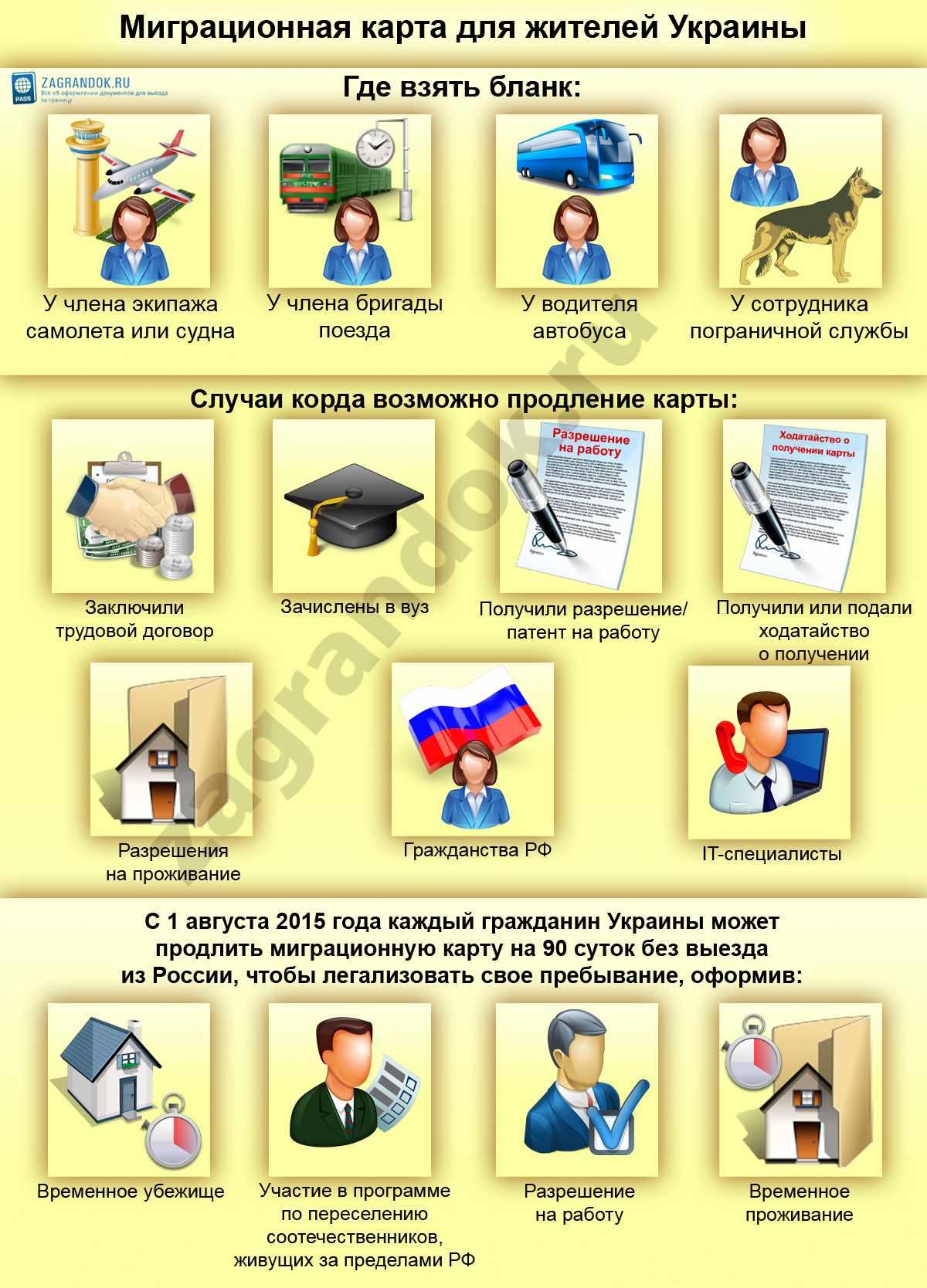 Миграционная карта для жителей Украины